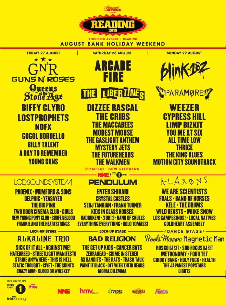 Cartel de Reading Festival