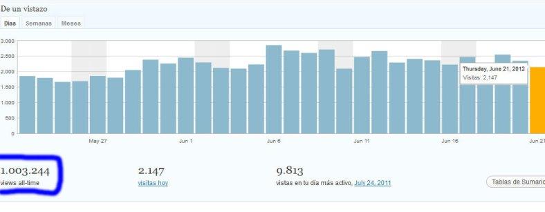 Llegamos a más del millón de visitas